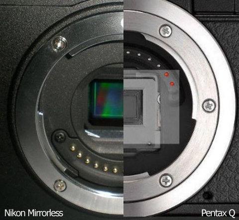 Máy ảnh mirrorless của nikon có thể mang hệ số crop 27x - 2