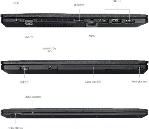 Laptop asuspro p2 series cho doanh nghiệp vừa và nhỏ - 3