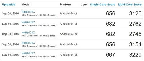 lộ diện điện thoại nokia d1c chạy android 70 - 1