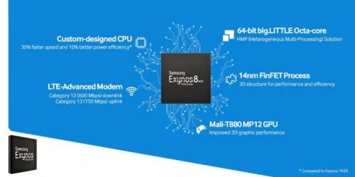 Samsung giới thiệu chipset 8 nhân thế hệ mới - 2